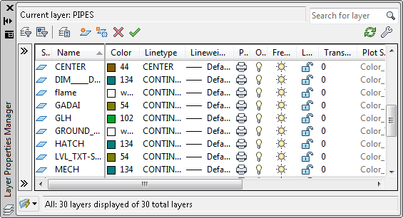 Reorders Layer Properties Manager